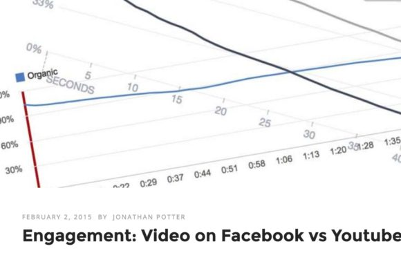 Analytics: Facebook vs YouTube Video